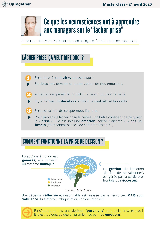 Ce que les neurosciences ont à apprendre aux managers sur le « lâcher prise ».