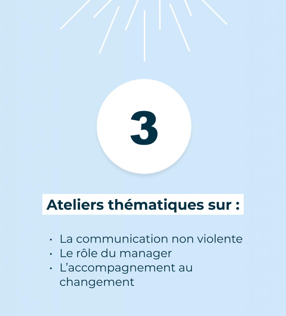 3 Ateliers thématiques sur : la communication non violente le rôle du manager l'accompagnement au management